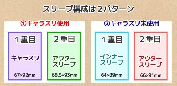 バディファイトのスリーブ構成は2パターン「①キャラスリを使う場合」「②キャラスリを使わない場合」