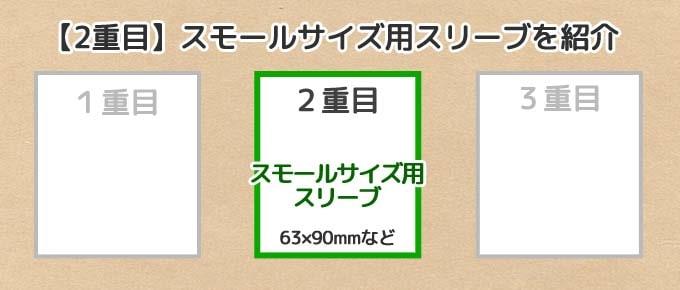 遊戯王カードにおすすめの『2重目スリーブ(スモールサイズ用スリーブ)』を紹介