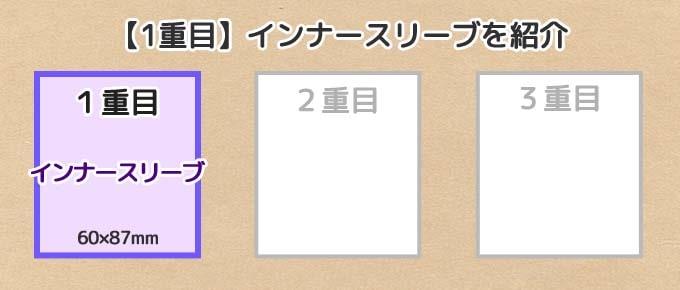 遊戯王カードにおすすめの『1重目スリーブ(インナースリーブ)』を紹介