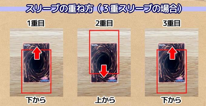 遊戯王カードのスリーブの重ね方・付け方「上下から交互に入れる」